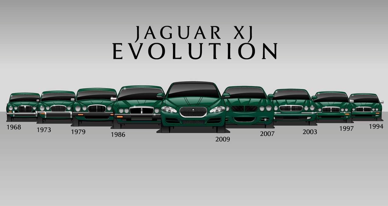 9 Generations Of Jaguar XJ Prove Why It's A Luxury Litter