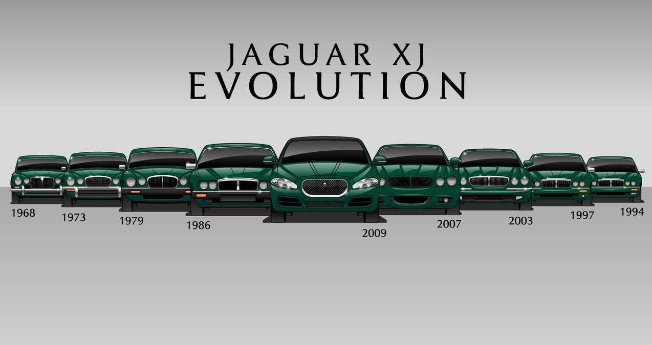 9 Generations Of Jaguar XJ Prove Why It's A Luxury Litter